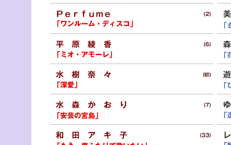 NHK紅白歌合戦2009曲目決定