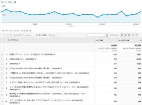 DAIMONZI-X 2013年6月のアクセス解析