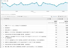 DAIMONZI-X 2013年7月のアクセス解析