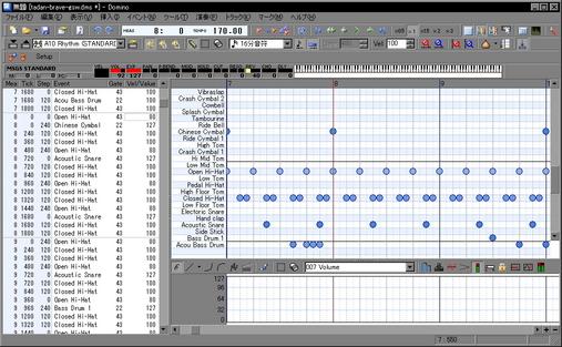 Dominoのドラムセット解説
